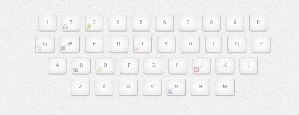 一款HTML的键盘导航源码
