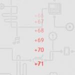 分享一个鼠标点击红色数字上升的代码