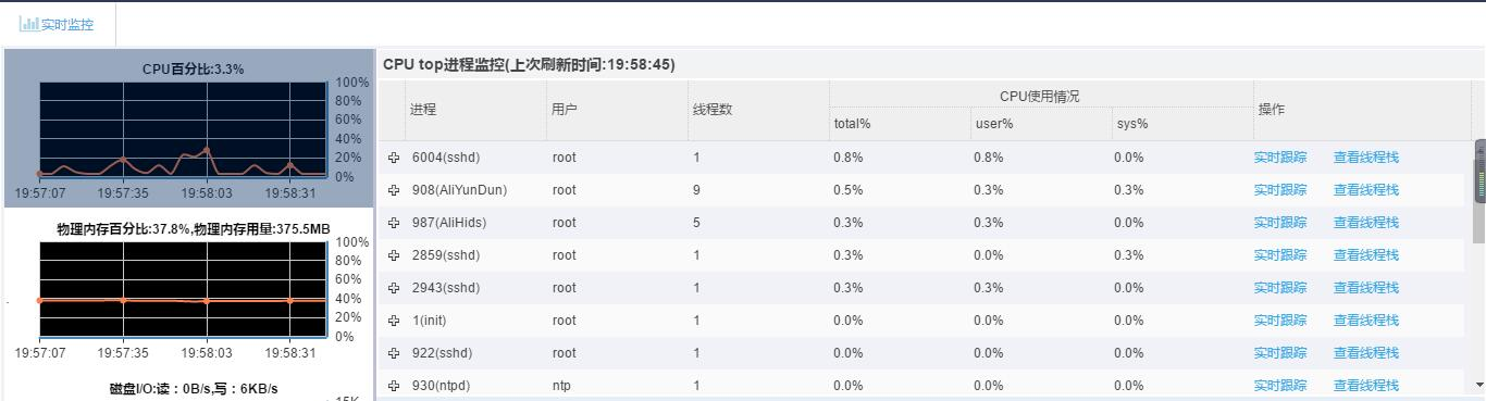 使用阿里云DMS管理数据库以及Linux系统